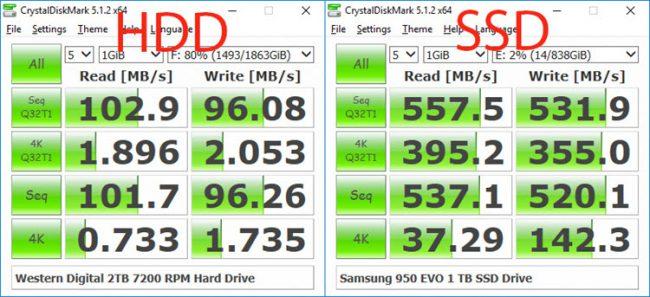 so sánh tốc độ hdd và ssd